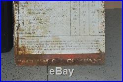 Rare Vintage Mobiloil Sign Oil Chart 1931