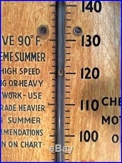 Vtg 30s GULF GULFPRIDE OIL No-Nox Gasoline Thermometer 27 GAS OIL Sign WORKS